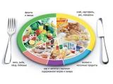 Гостиница нюксеница Берегиня - иконка «питание» в Варнавино